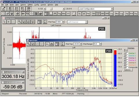 SpectraPLUS-SC 5D Upgrade von RTA/PLUS/PRO/LAB